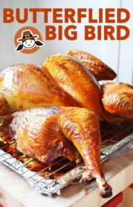 holiday gluten-free meal plan